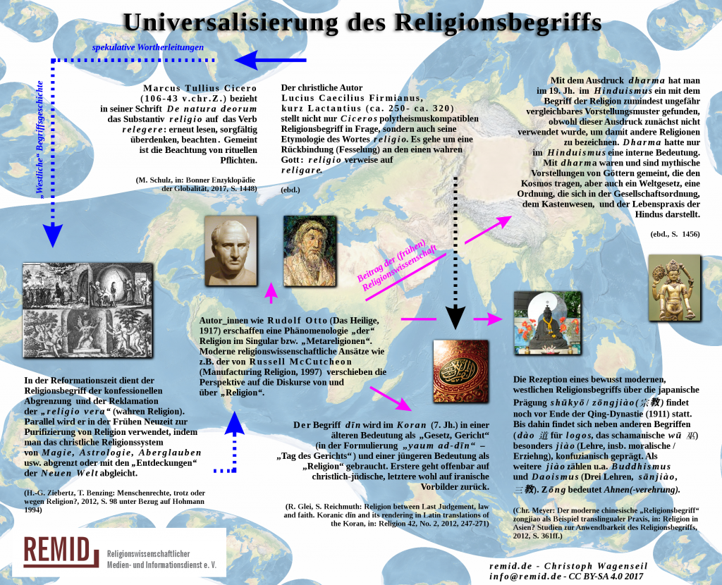 remid-poster-religionsbegriff